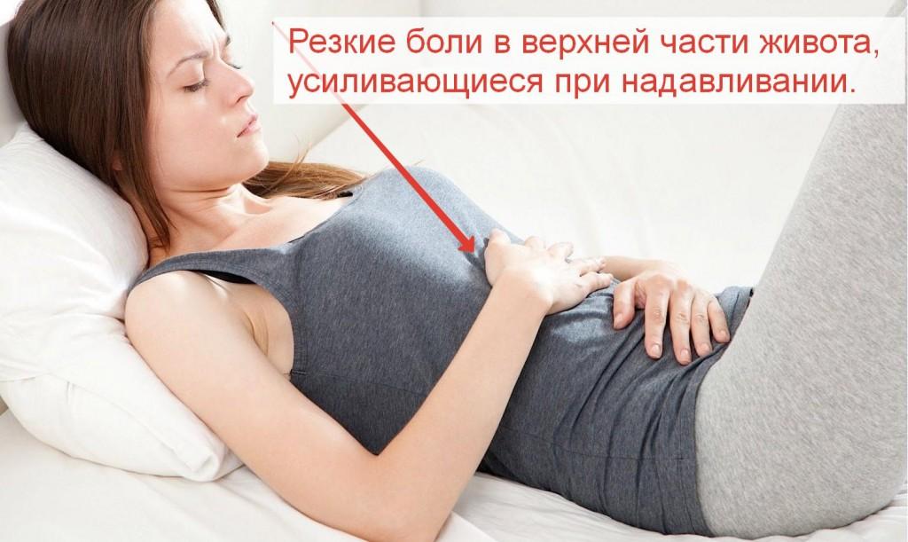 симптомы гастрита желудка у взрослых